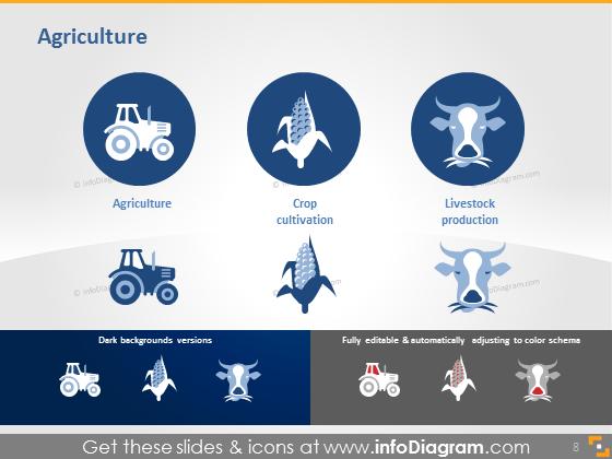 Agriculture Crop cultivation livestock pictogram PPT clipart