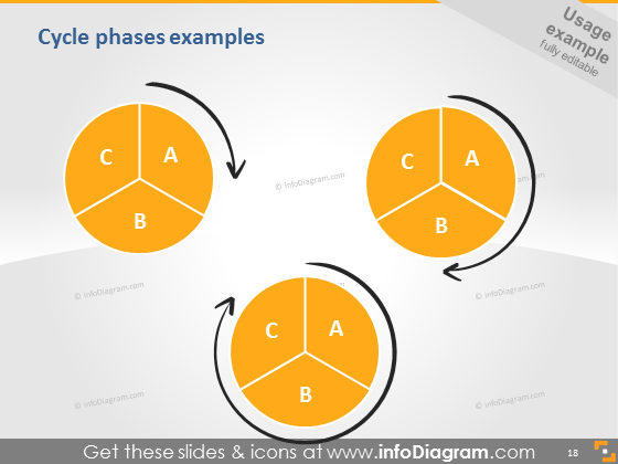 cycle phases arrows icons ppt clipart