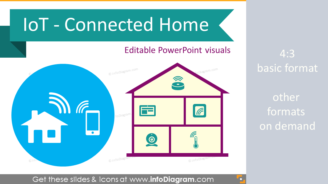 connected home internet of things smart sensors iot ppt icons template