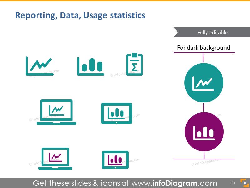 Reporting, data, usage statistics