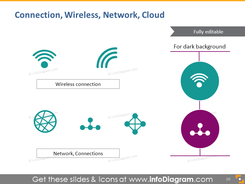 Connection, wireless, network