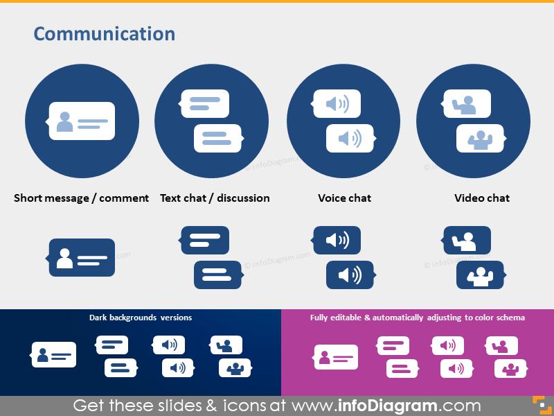 communication pictogram comment text message chat pptx clipart