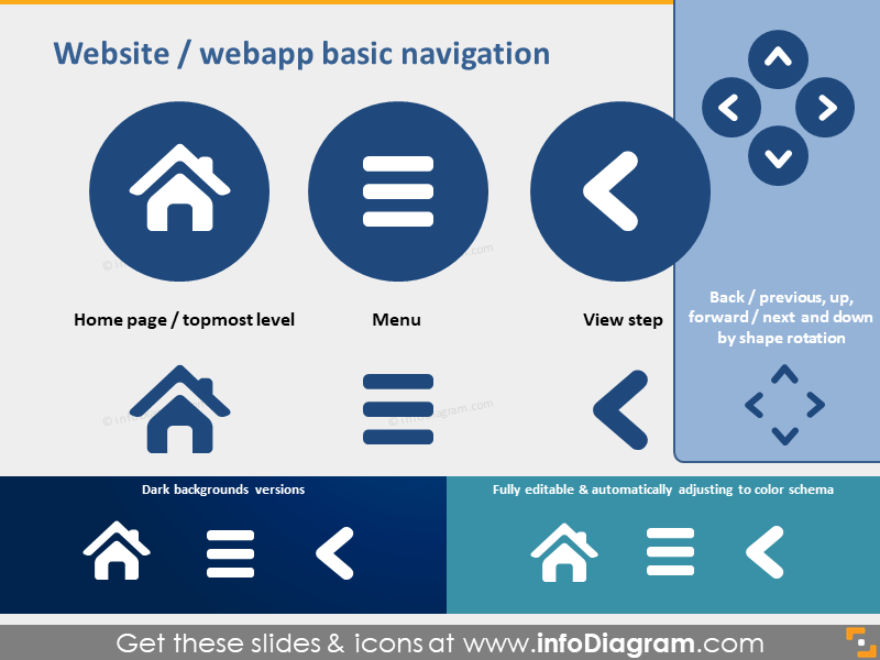 Website navigation clipart Homepage Menu View Step pptx