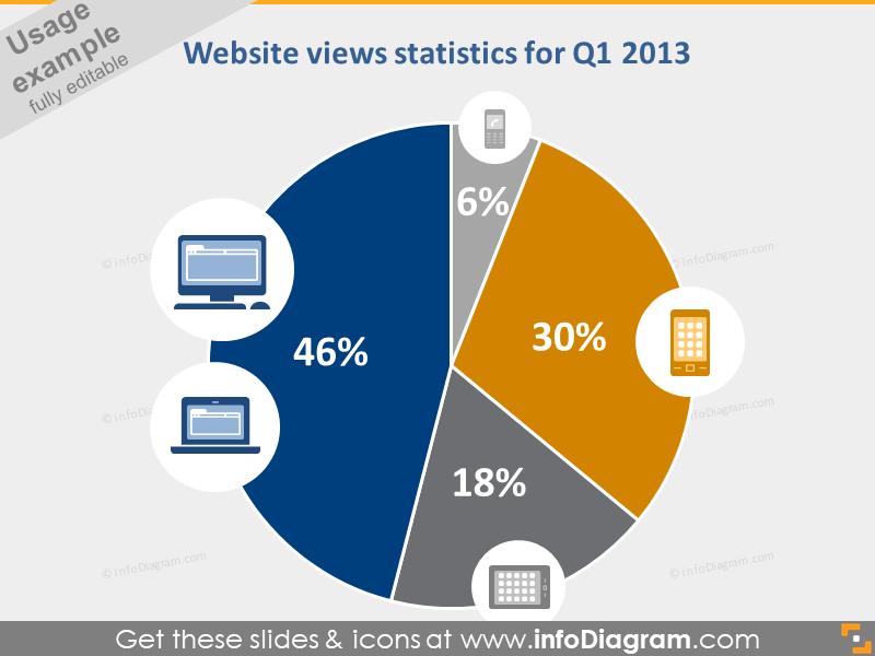 website view statistics pie chart PPT IT icons bundle