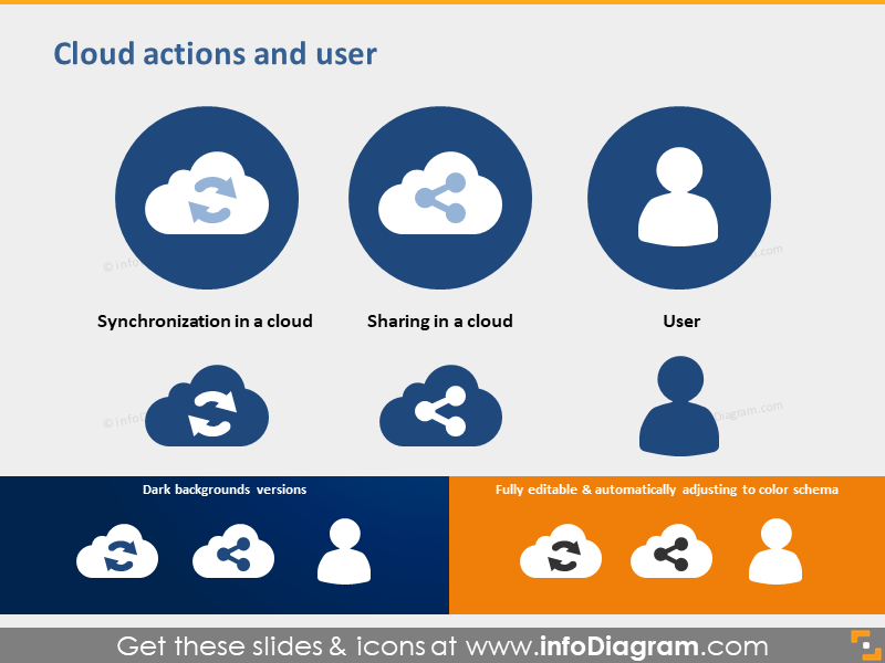 cloud synchronization sharing flat user icon powerpoint