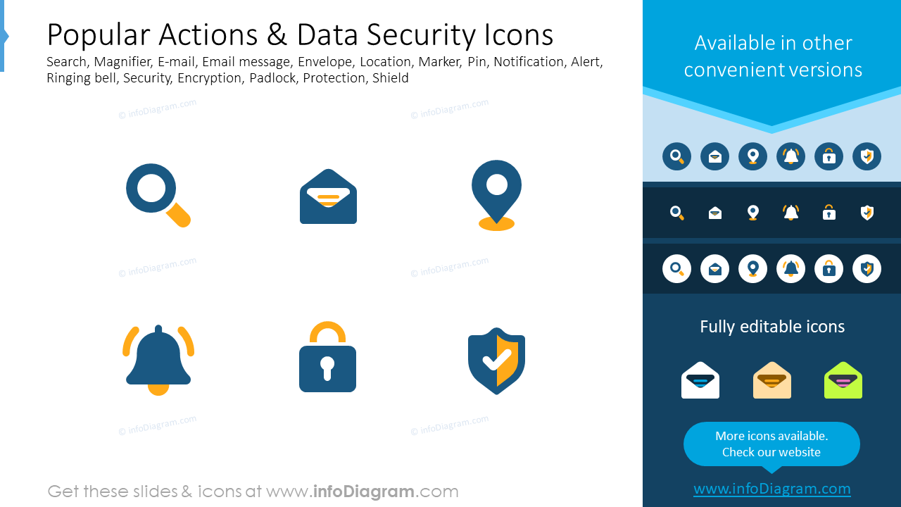 Popular actions, data security icons: search, magnifier, E-mail,
