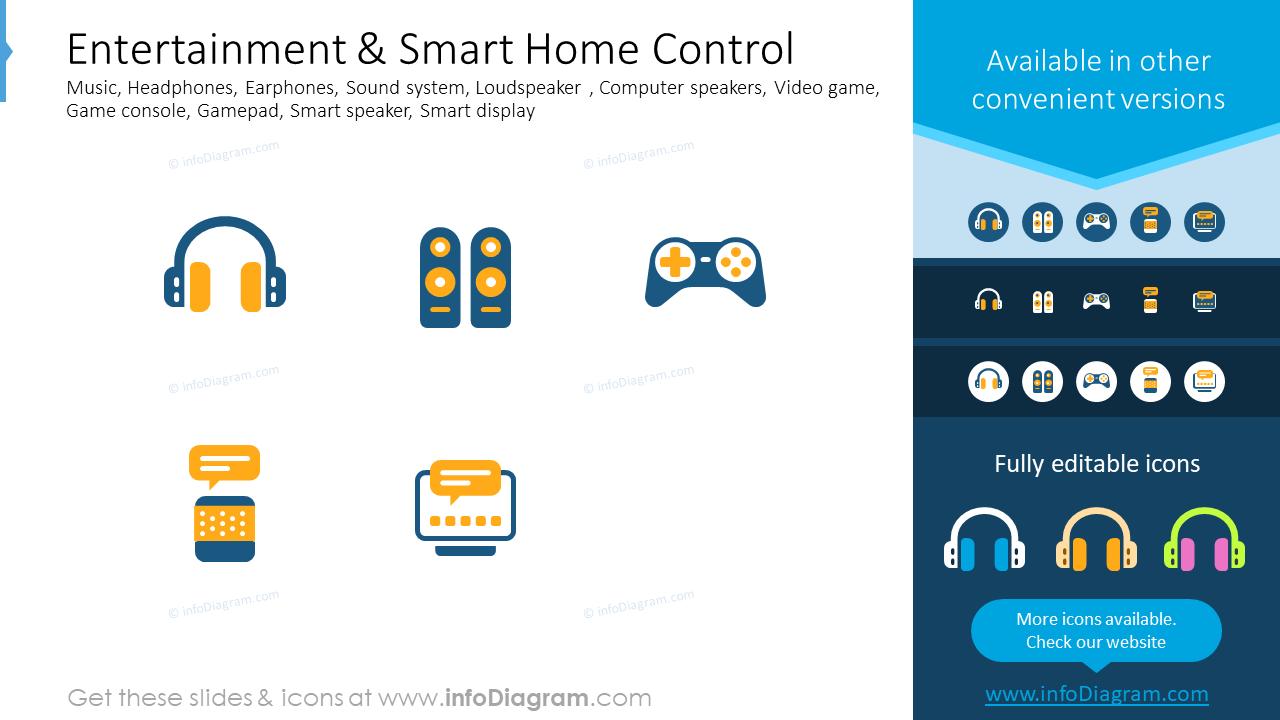 Entertainment, smart home control music, headphones