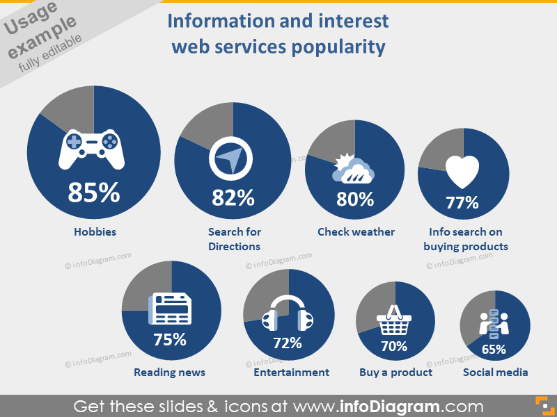 website services popularity statistics icons charts ppt