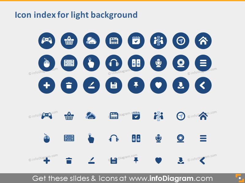 website control IO devices symbols PPTX index light background