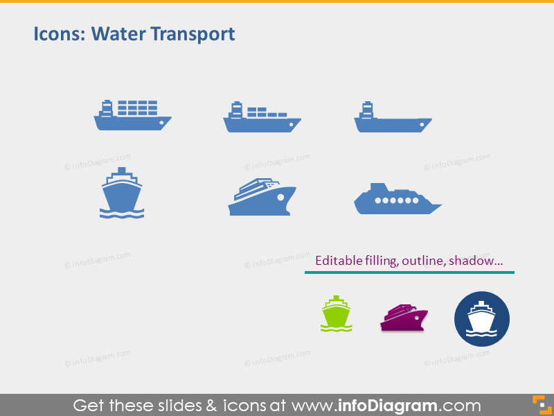 water transport types shipping steamer boat