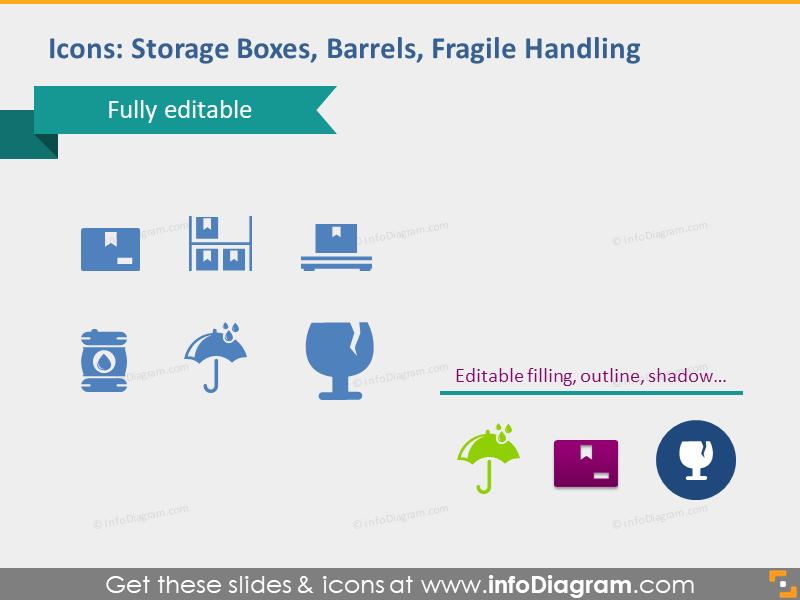 Magazine boxes barrels package fragile handling pins