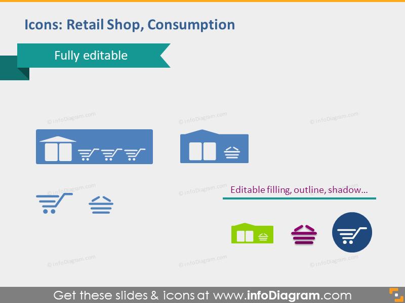 retail shop consumption trade market