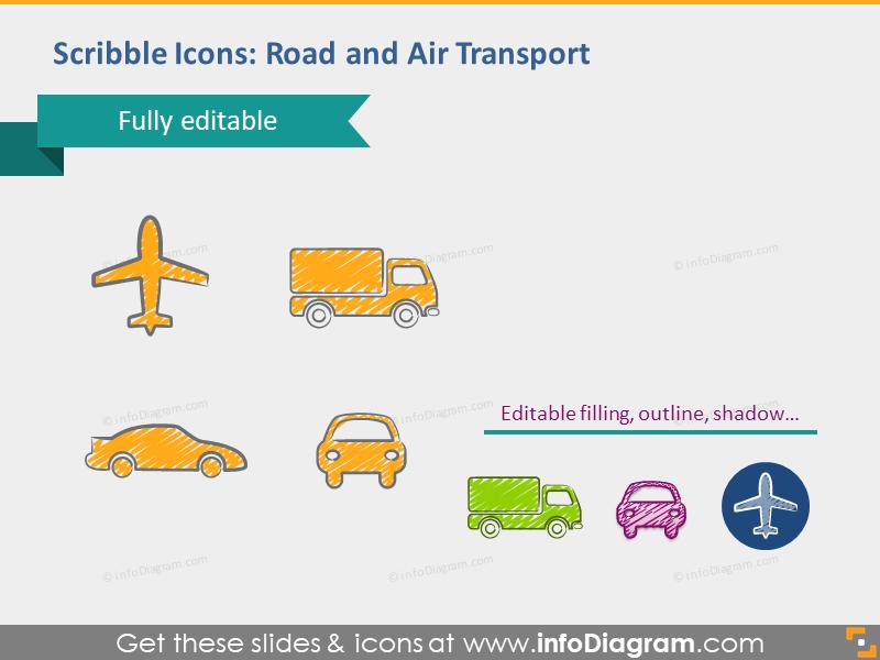 road airplane car transport logistics clipart ppt