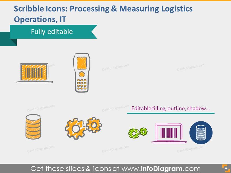 processing measuring logistics operations meter scribble bar code