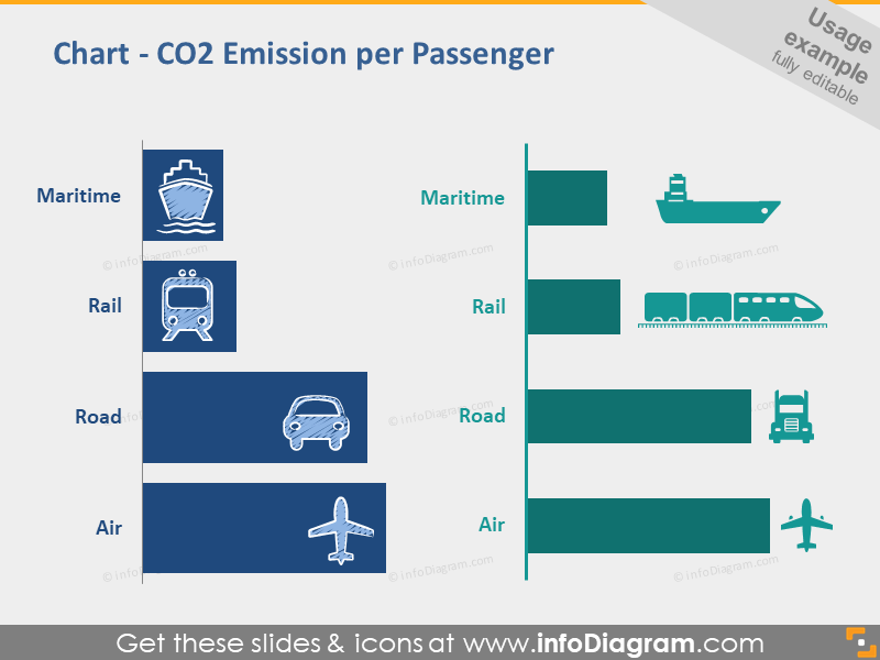 infographics chart co2 emission passenger maritime ppt