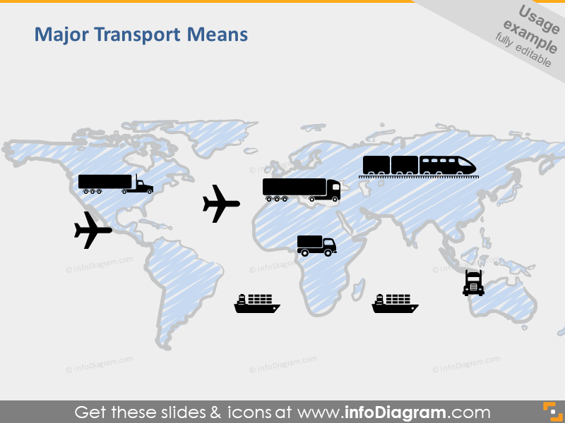 Major transportation means icons logistics powerpoint diagram