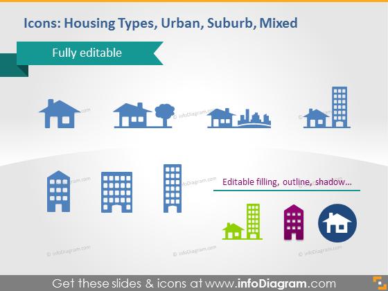 house block suburb city urban housing types symbol pptx