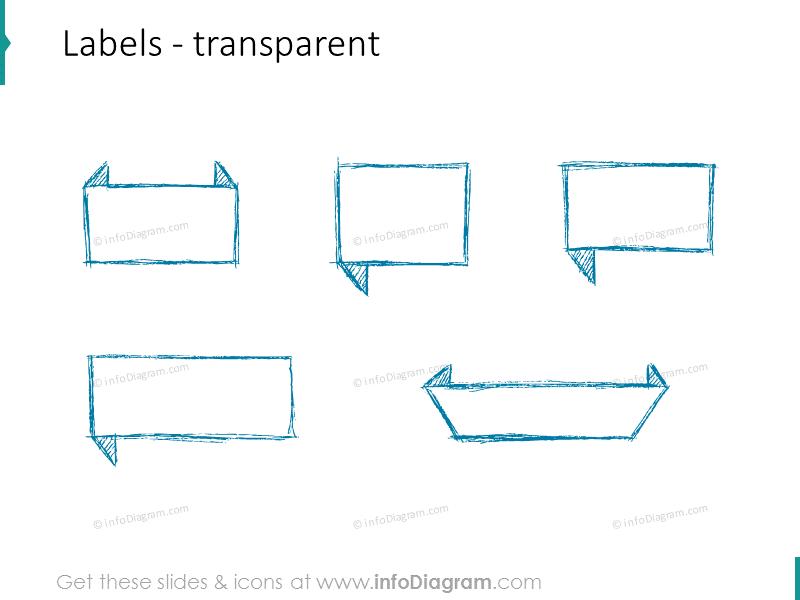 labels-pencil-outline-comment-handwritten-ppt-clipart