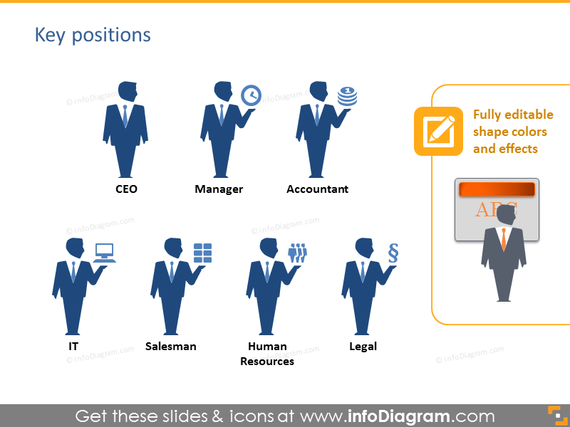 Company Positions CEO CIO CTO COO Manager client User IT HR Lawyer People …