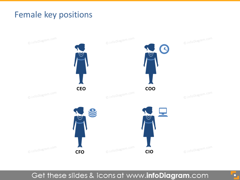 Company Structure People Silhouettes (PPT icons clipart)