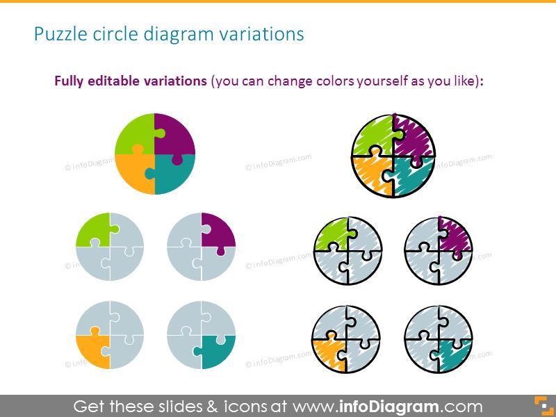 SWOT analysis diagram powerpoint puzzle gradient