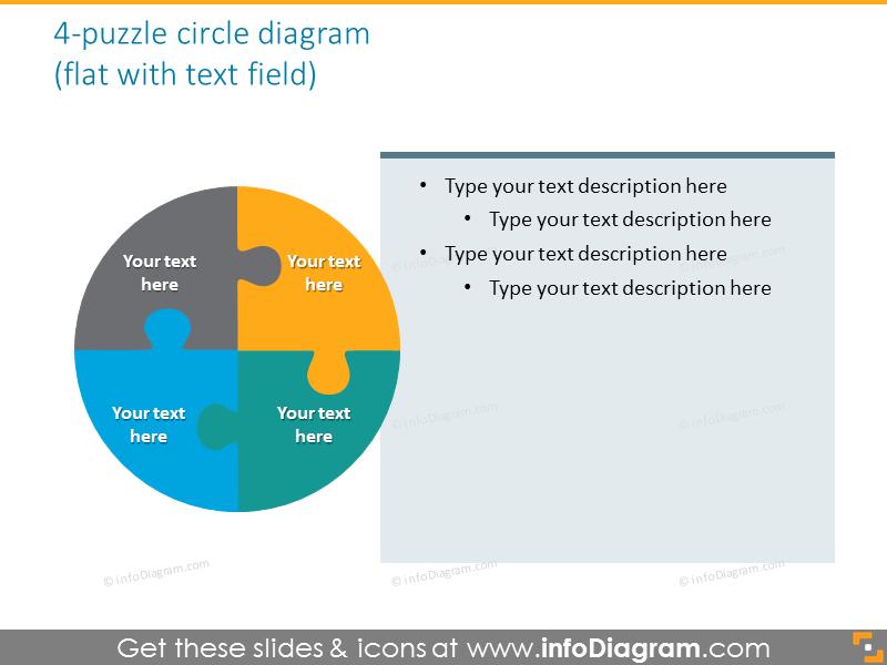 puzzle circle quadrant diagram text field powerpoint