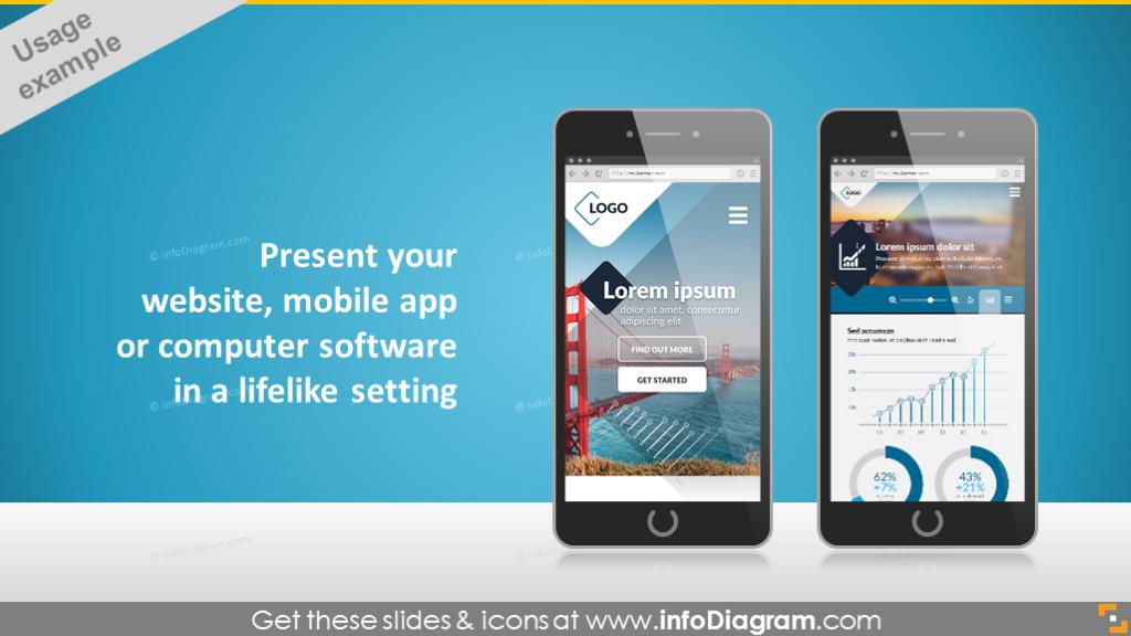 website application presentation mobile desktop smart tv screen