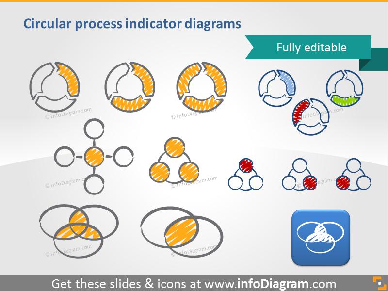 scribble block process indicator symbols handwritten pictograms icons ppt …