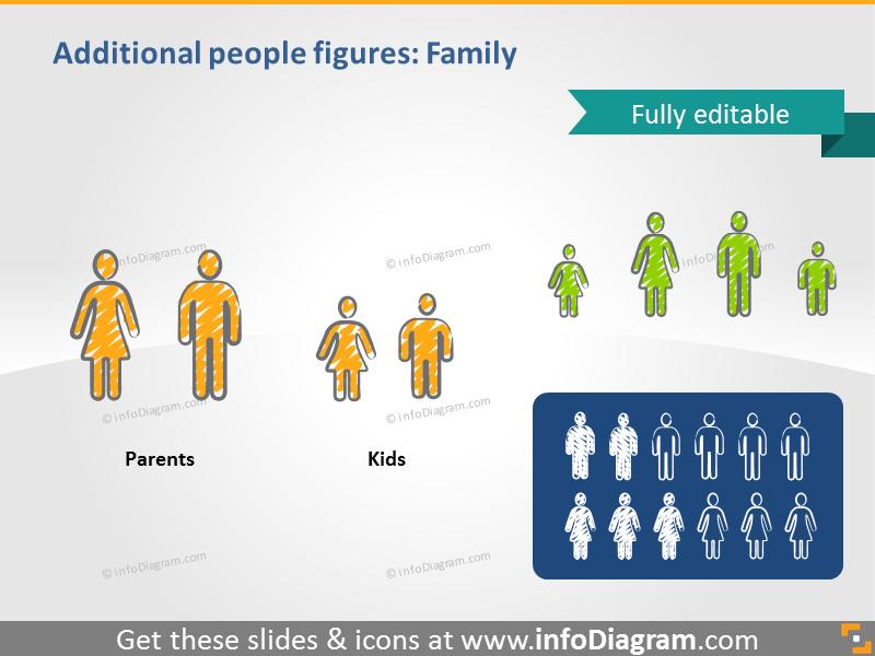 Family: parents, kids