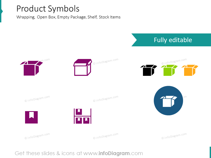 Product, box,  multiplicity of boxes, creation