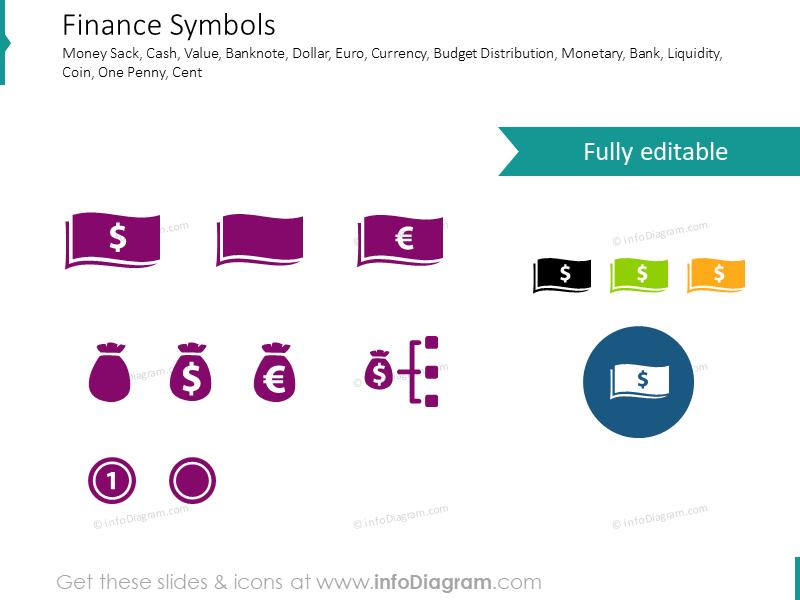 Finance and money: money bag, euro, dollar