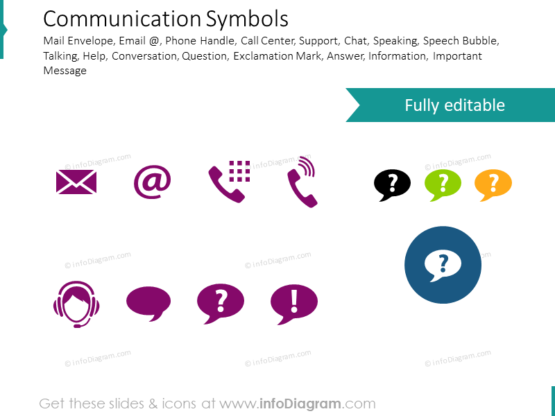 Communication: letter, phone, question marks, consultant