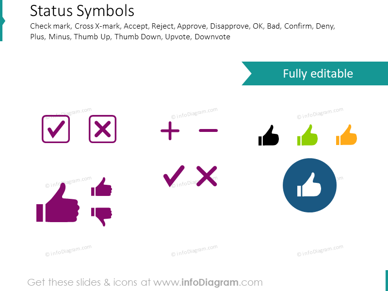 Status symbols ok disapproved signs