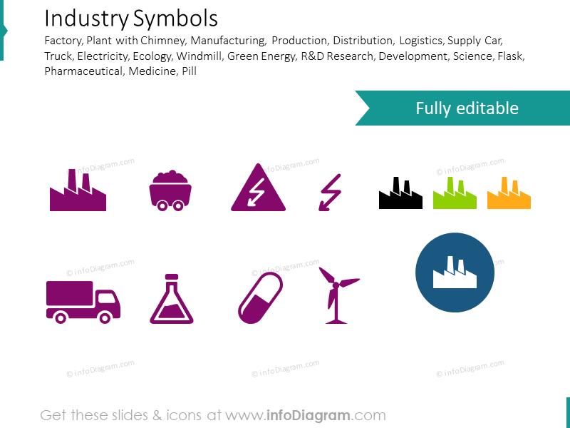 Industry: factory, windmill, lab, car, energy symbols