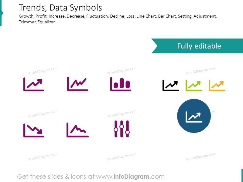 Increasing and decreasing trends, data symbols