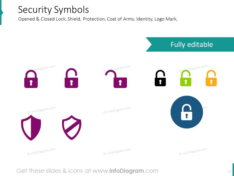 Security, opened closed lock