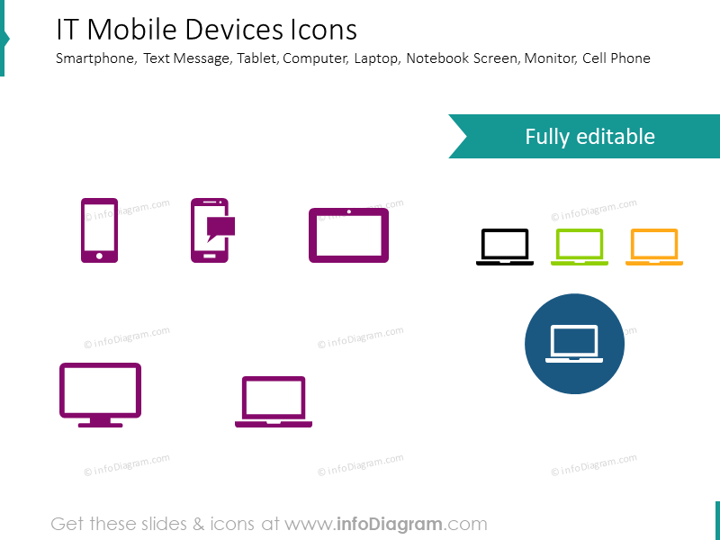 Mobile laptop pc symbols