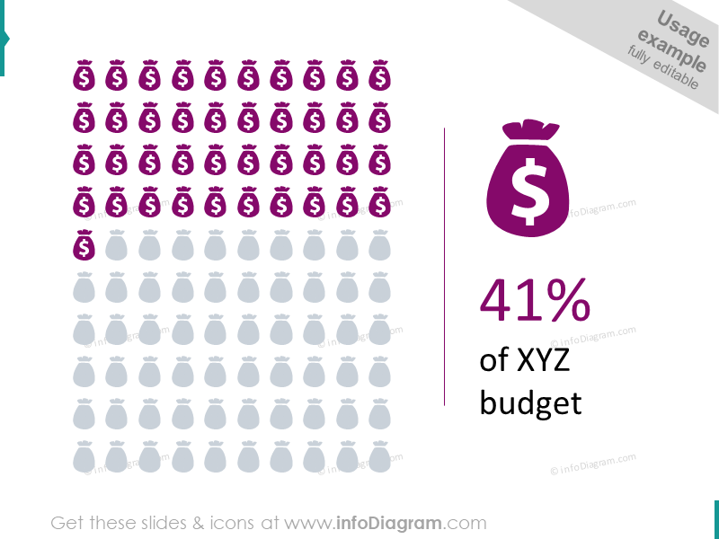 Budget statistics infographic percentage