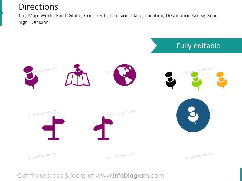 Pin, map, world, directions symbols