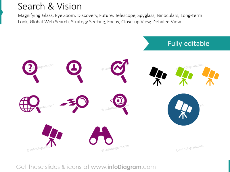 Icons od search, discovery and future vision, telescope