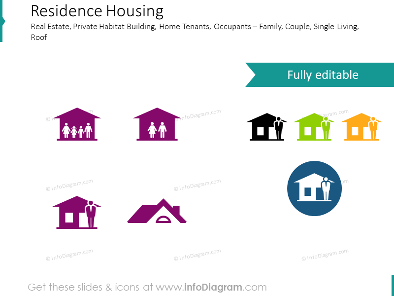 Real estate Residence Housing home occupants: family, couple, single icon