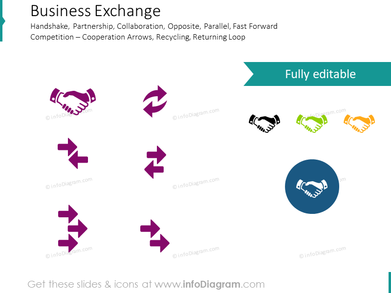 Business partnership, Handshake and Competition - Cooperation, same or dif…