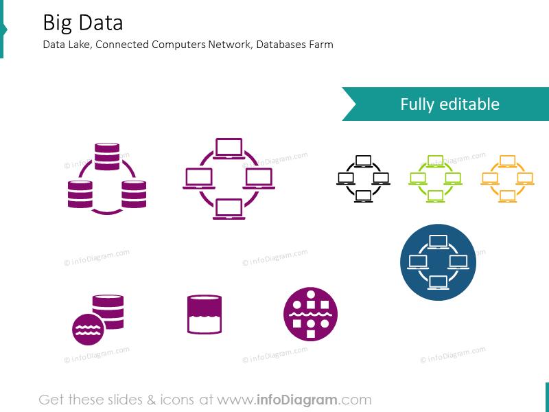 Big Data, Data Lake, computer infrastructure