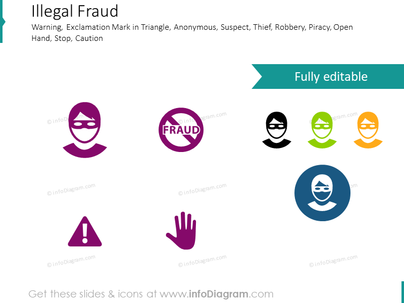 Warning Fraud Anonymous Suspect Thief Piracy