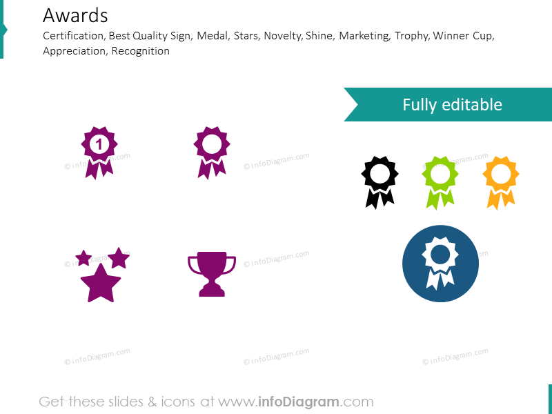 Award, Certification and Quality Signs