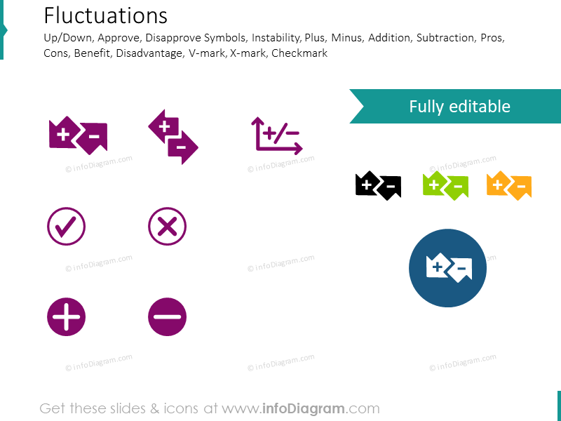 Fluctuations Symbols