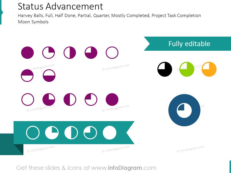 Advancement Symbols: Harvey Balls, Moons