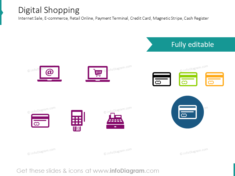 Online shopping, terminal, credit card, cash register