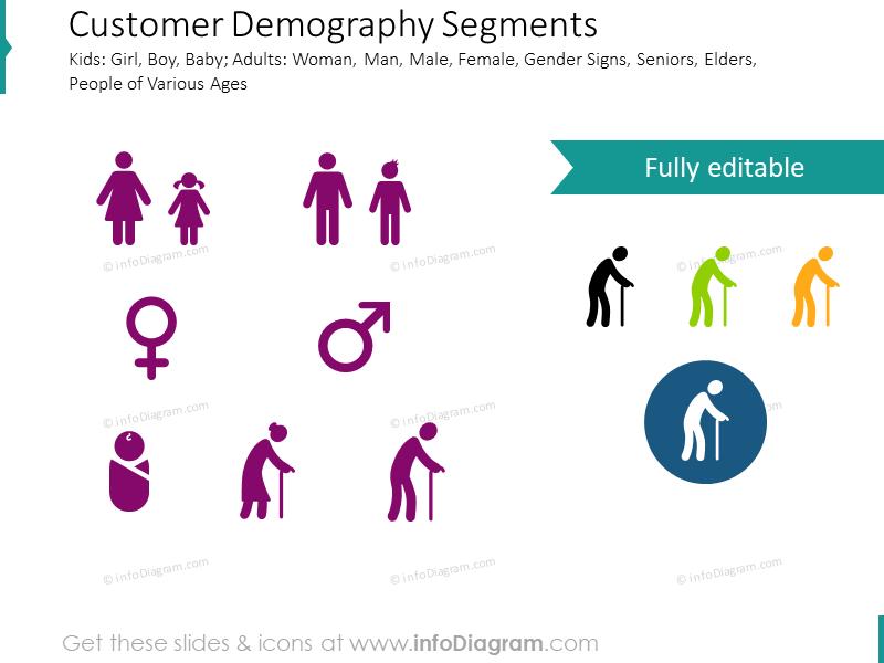 Customer segments icons: kids, adults, seniors people