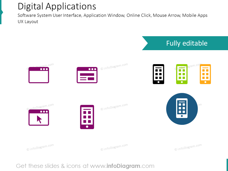 Software System, Application Window, Online Click, Mobile Apps icons